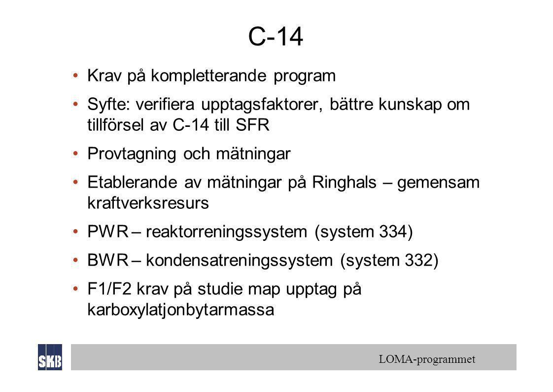 C-14 Krav på kompletterande program