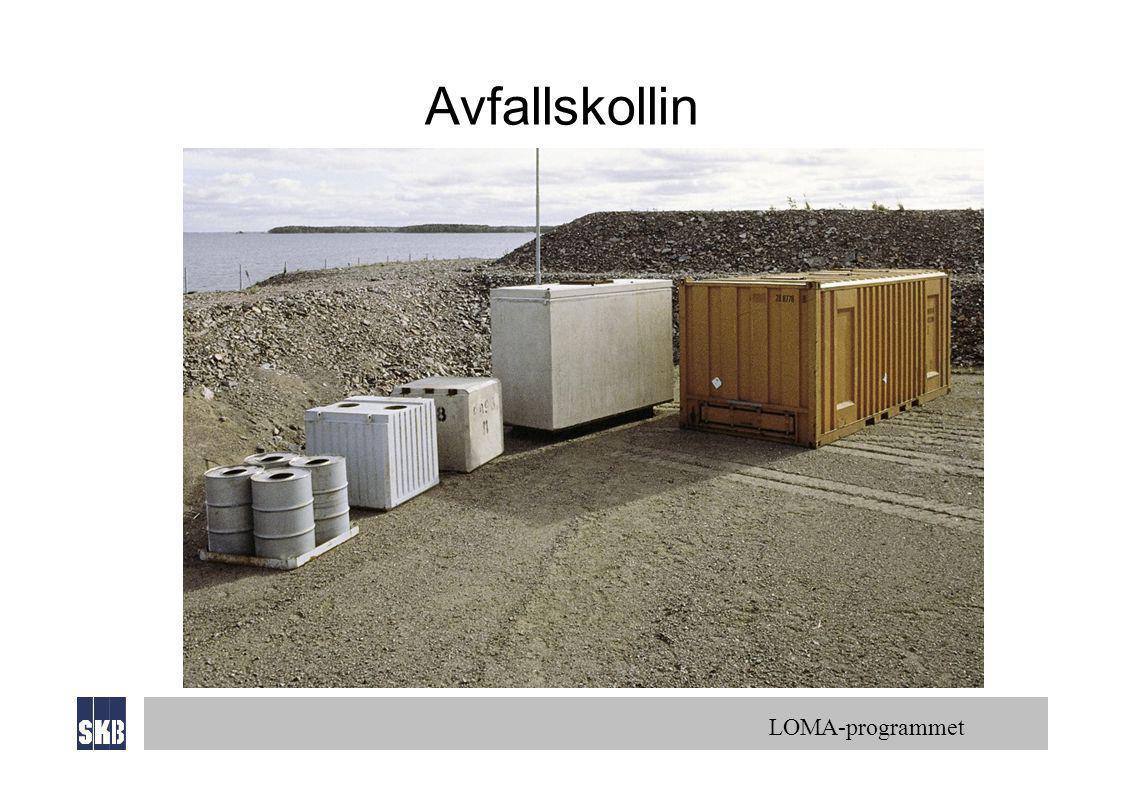 Avfallskollin LOMA-programmet