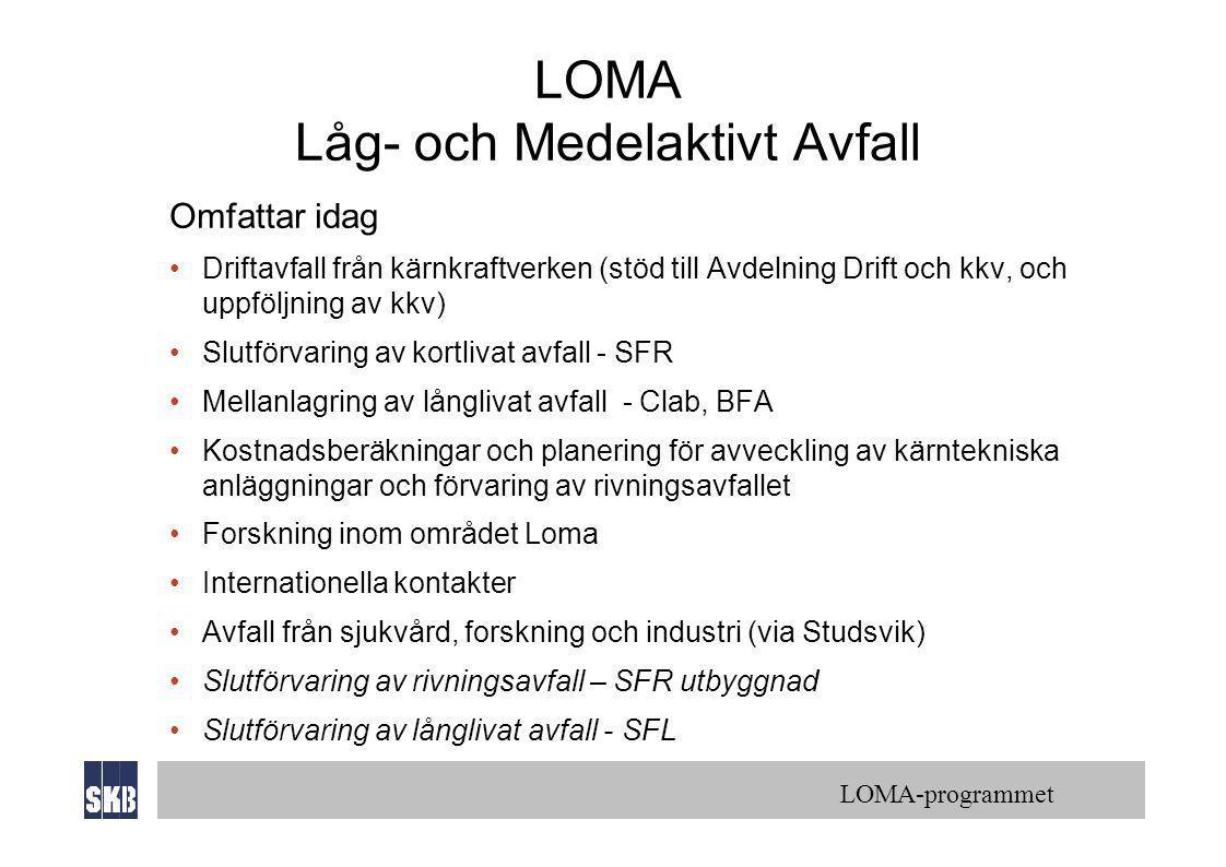 LOMA Låg- och Medelaktivt Avfall