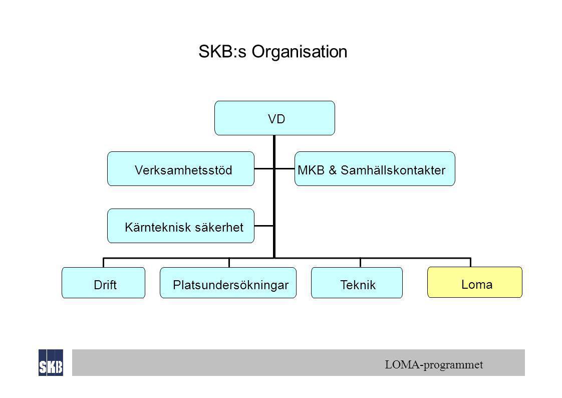 MKB & Samhällskontakter