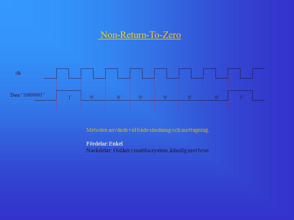 Non-Return-To-Zero Metoden används vid både sändning och mottagning.
