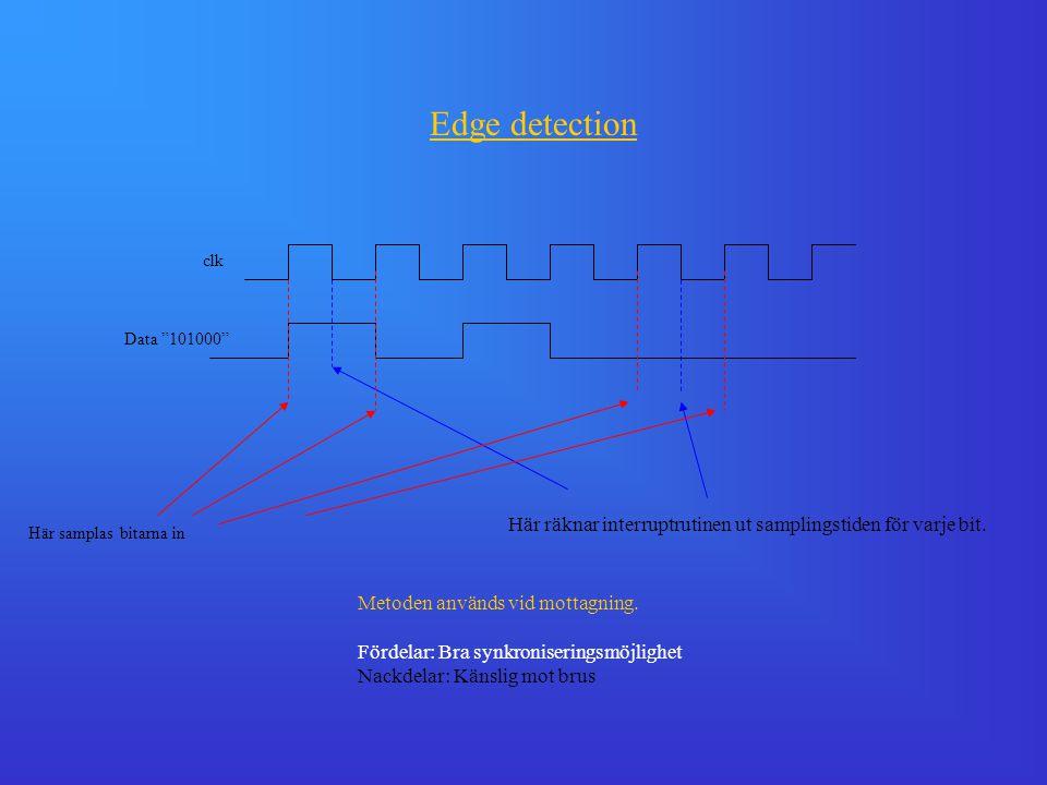 Edge detection clk. Data 101000 Här räknar interruptrutinen ut samplingstiden för varje bit. Här samplas bitarna in.