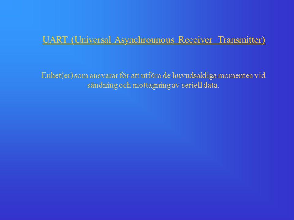 UART (Universal Asynchrounous Receiver Transmitter)