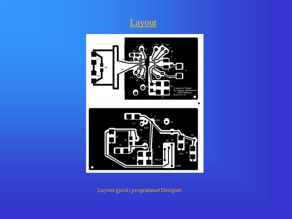 Layout gjord i programmet Designer.