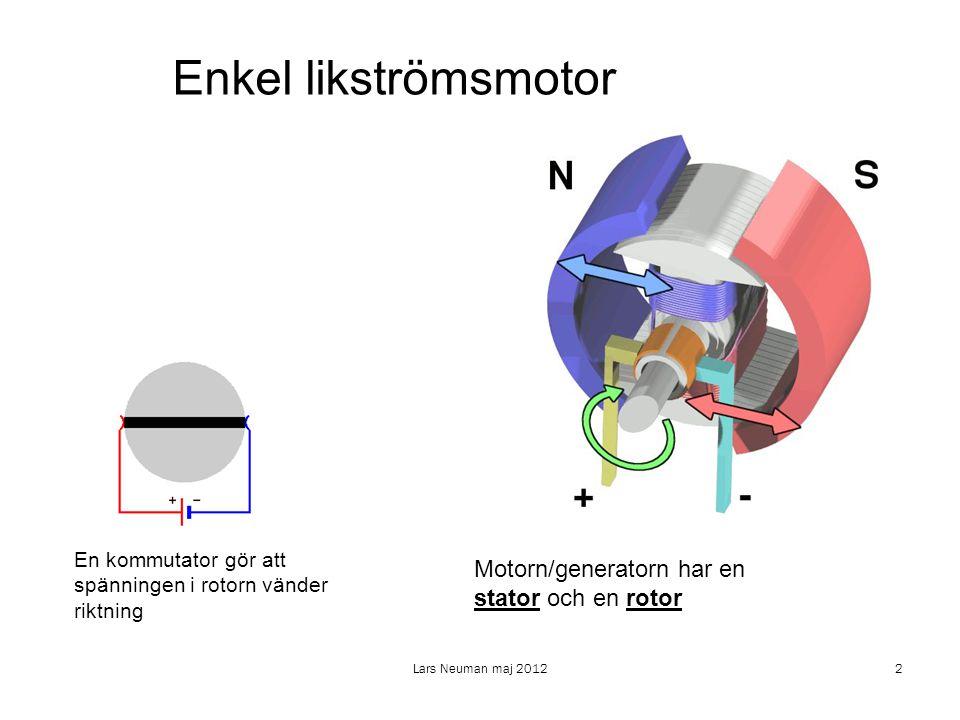 Enkel likströmsmotor Motorn/generatorn har en stator och en rotor