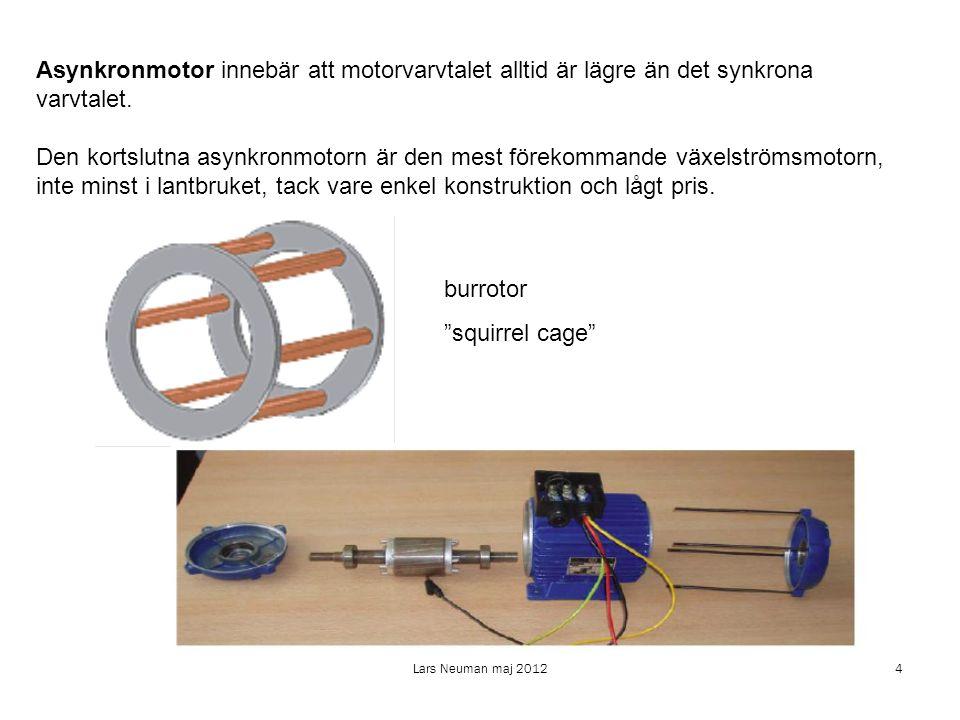 Asynkronmotor innebär att motorvarvtalet alltid är lägre än det synkrona varvtalet.