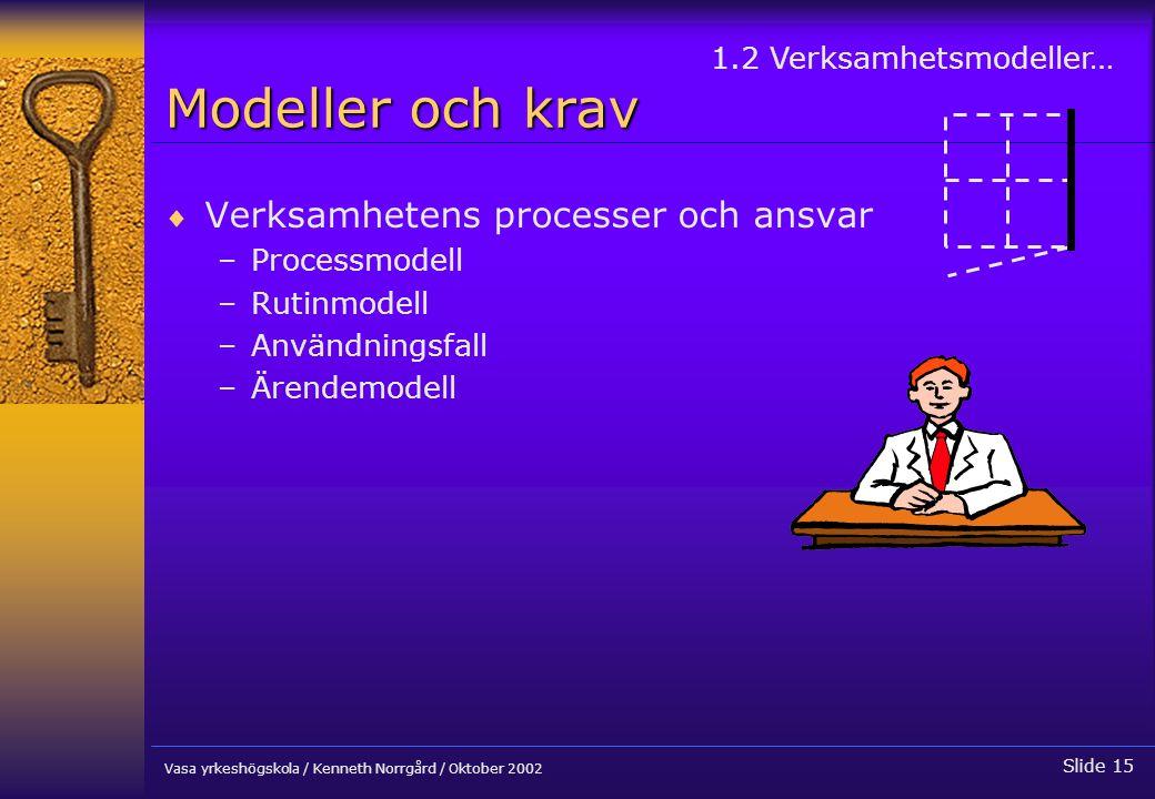 Modeller och krav Verksamhetens processer och ansvar