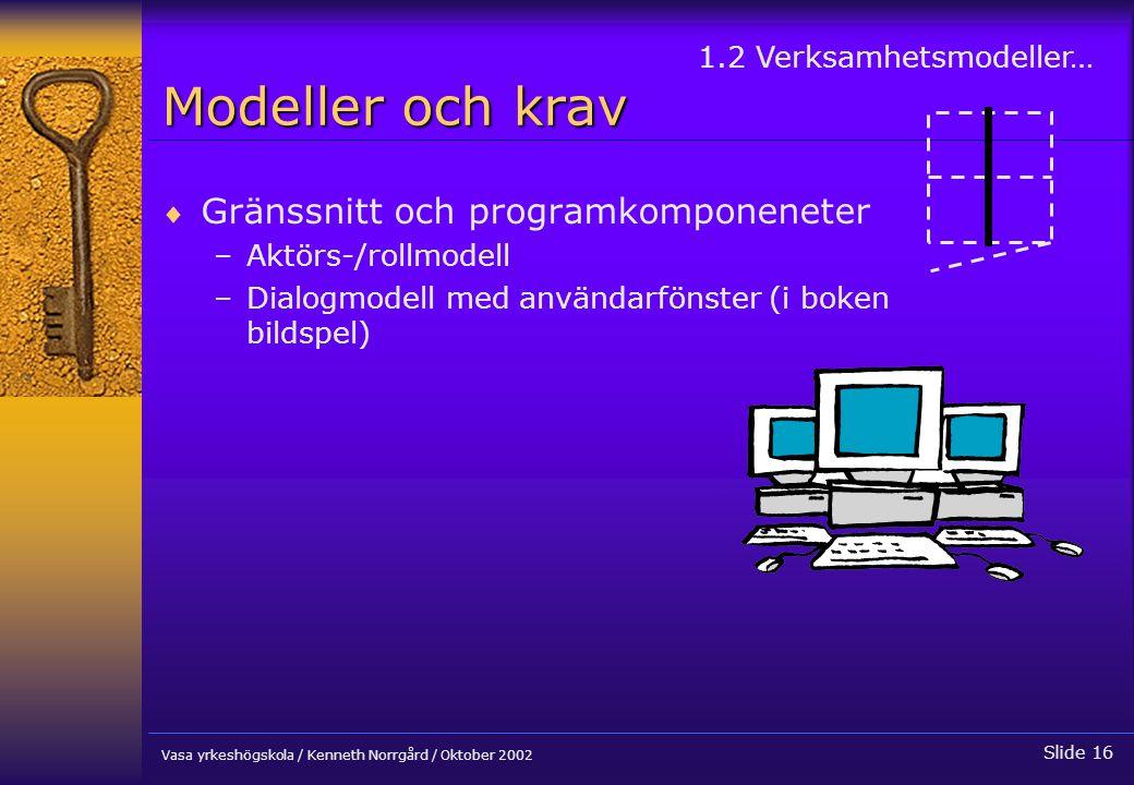 Modeller och krav Gränssnitt och programkomponeneter