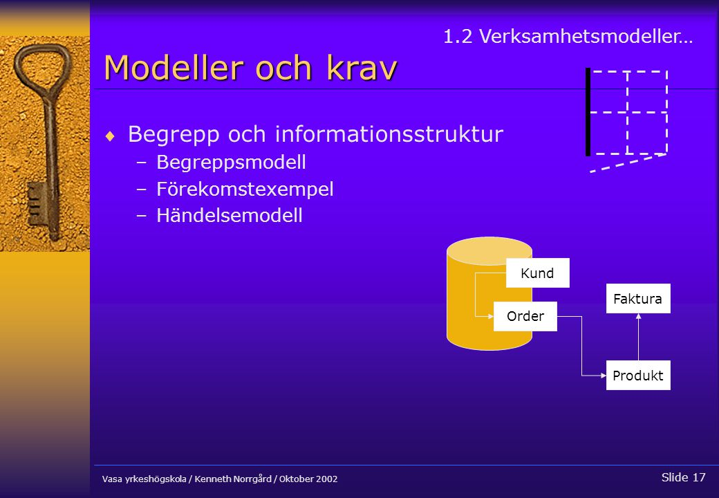 Modeller och krav Begrepp och informationsstruktur