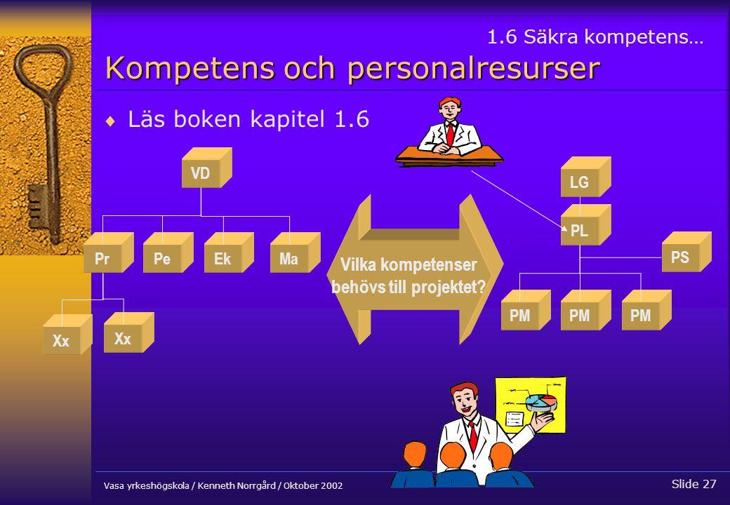 Kompetens och personalresurser