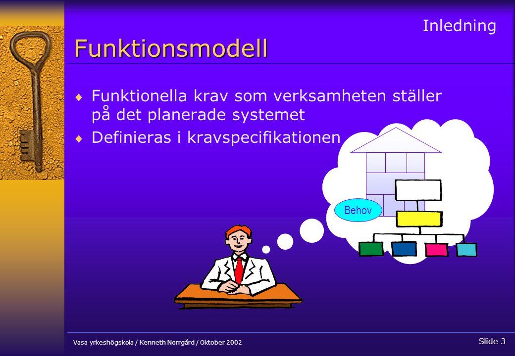 Funktionsmodell Inledning