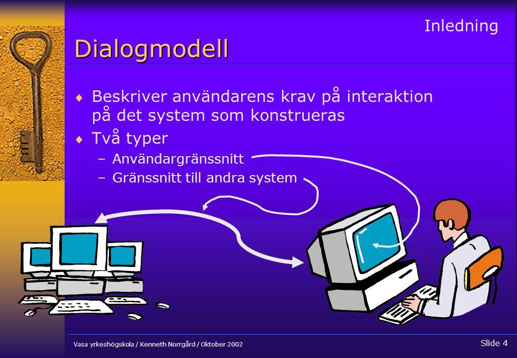 Dialogmodell Inledning