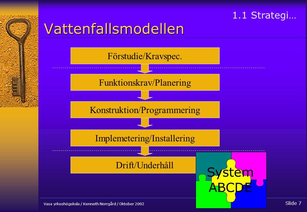 Vattenfallsmodellen System ABCDE 1.1 Strategi… Förstudie/Kravspec.