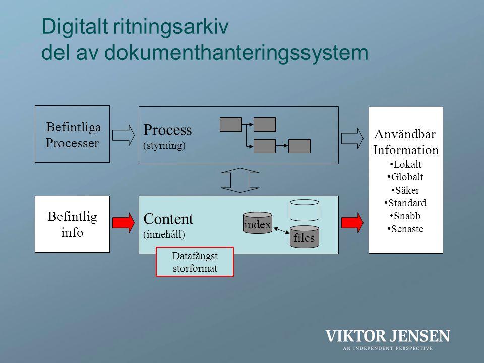 Digitalt ritningsarkiv del av dokumenthanteringssystem