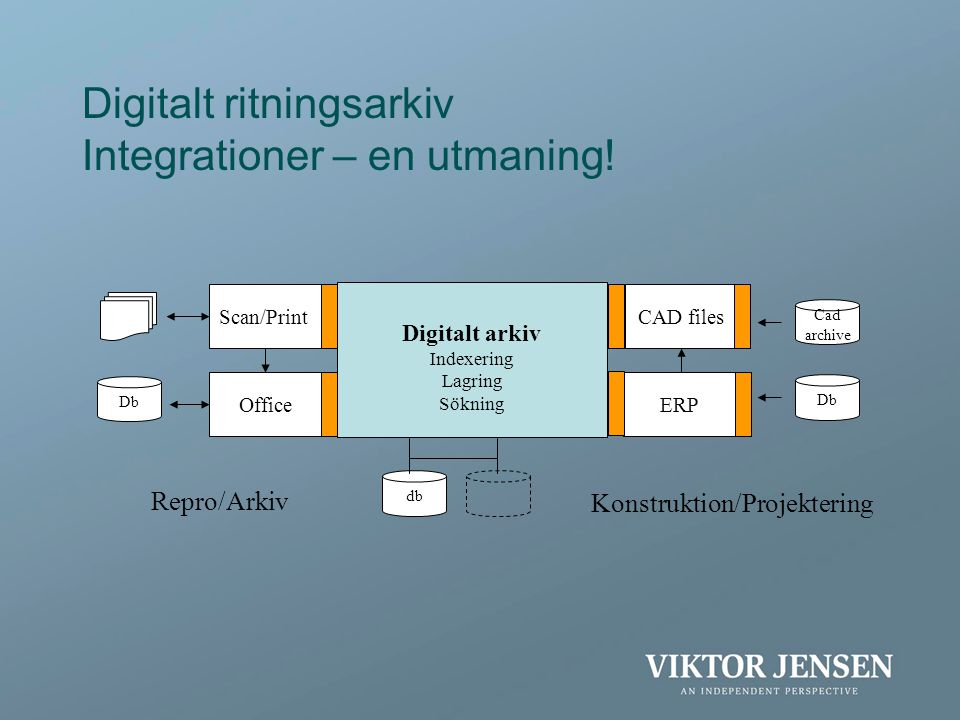 Digitalt ritningsarkiv Integrationer – en utmaning!
