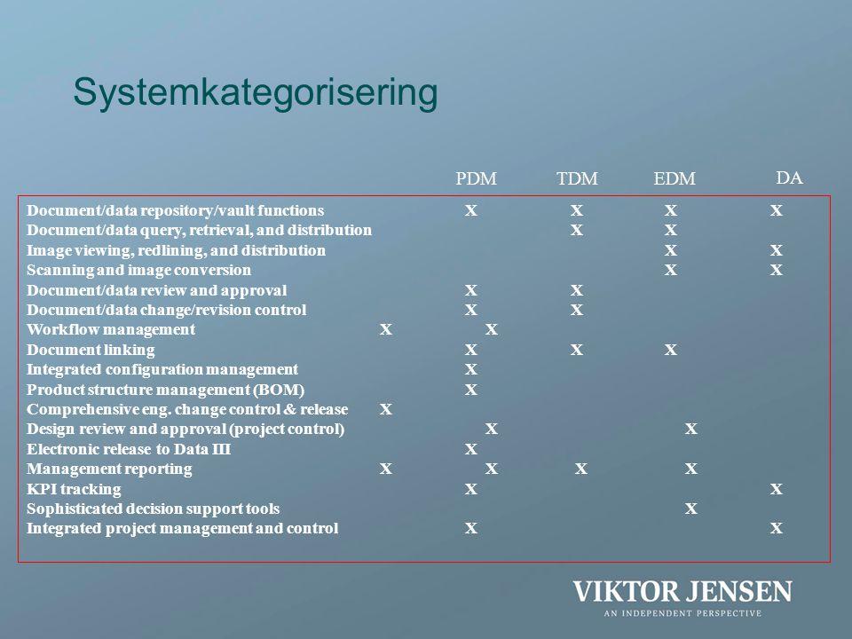 Systemkategorisering