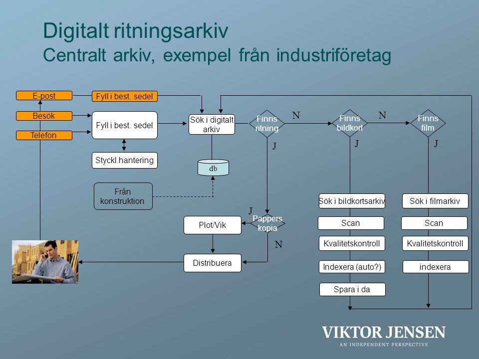 Digitalt ritningsarkiv Centralt arkiv, exempel från industriföretag