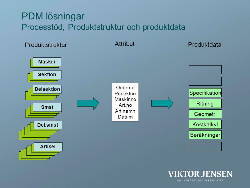 PDM lösningar Processtöd, Produktstruktur och produktdata