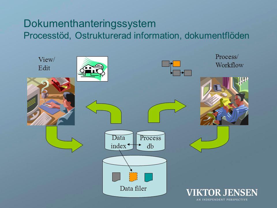 Dokumenthanteringssystem Processtöd, Ostrukturerad information, dokumentflöden