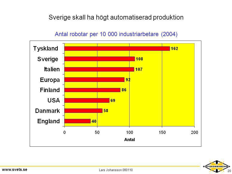 Sverige skall ha högt automatiserad produktion Antal robotar per 10 000 industriarbetare (2004)