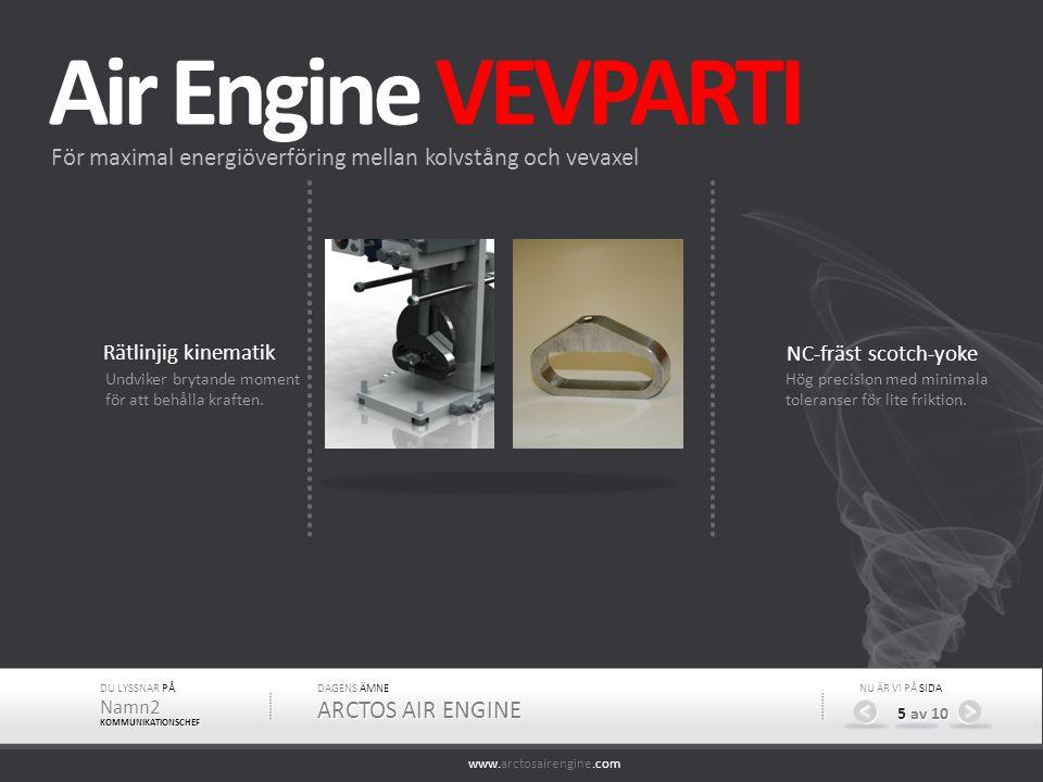 Air Engine VEVPARTI För maximal energiöverföring mellan kolvstång och vevaxel. Rätlinjig kinematik.