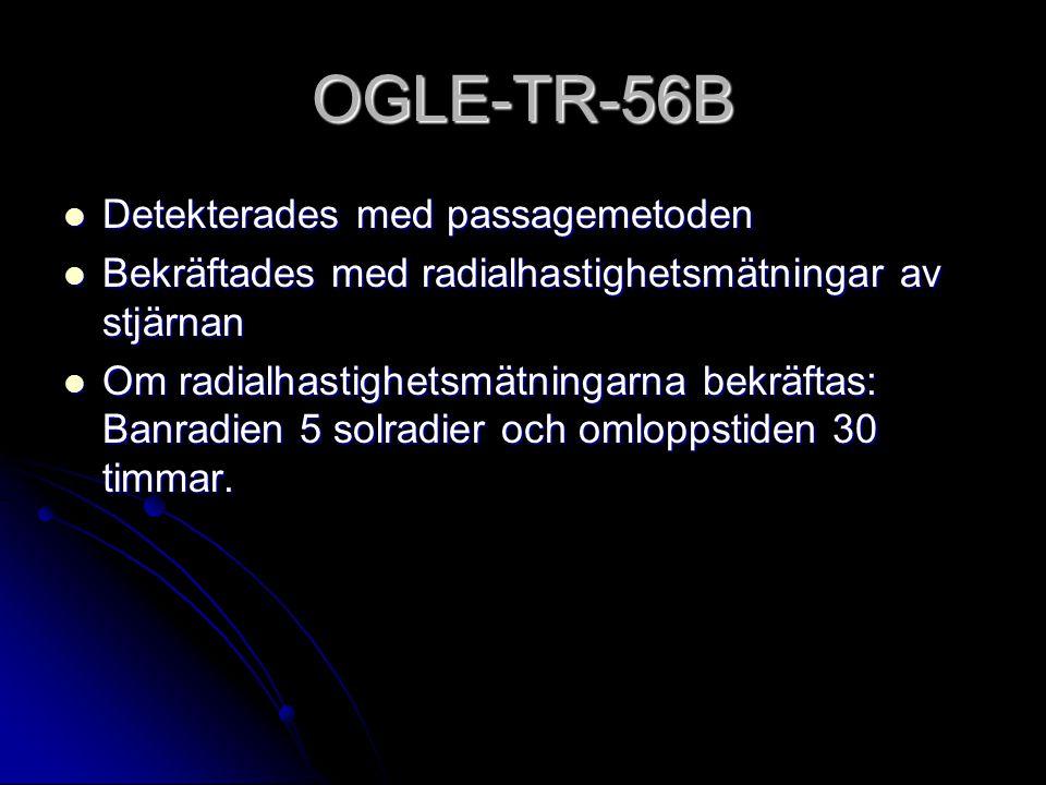 OGLE-TR-56B Detekterades med passagemetoden