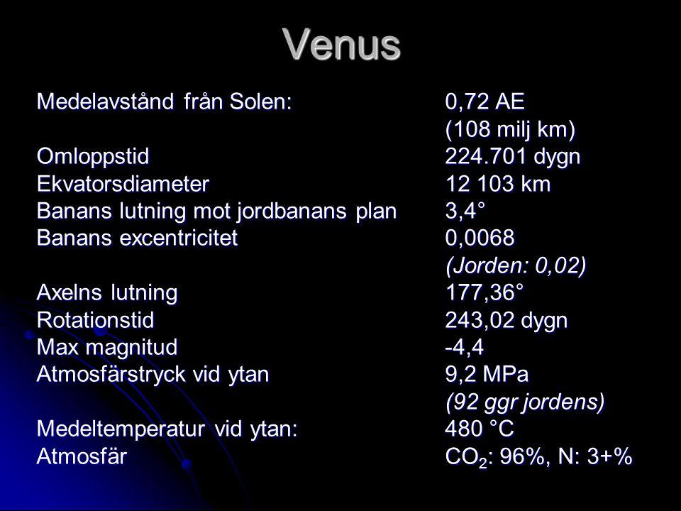 Venus Medelavstånd från Solen: 0,72 AE (108 milj km)