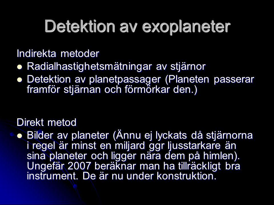 Detektion av exoplaneter