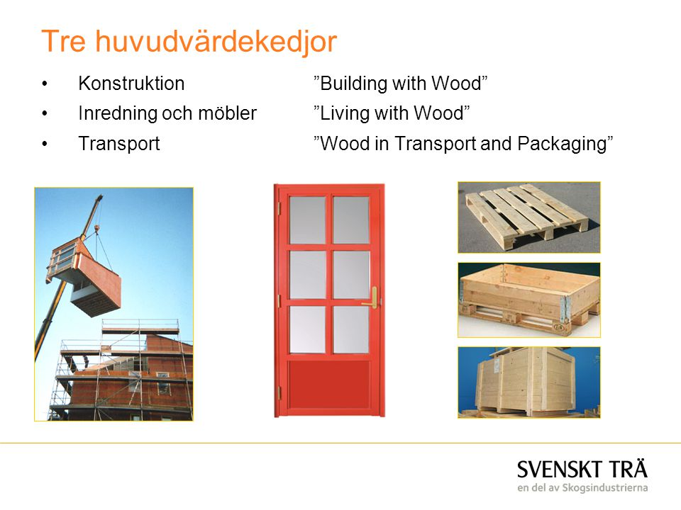 Tre huvudvärdekedjor Konstruktion Building with Wood