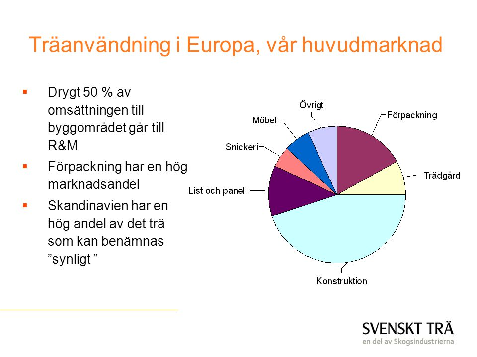 Träanvändning i Europa, vår huvudmarknad