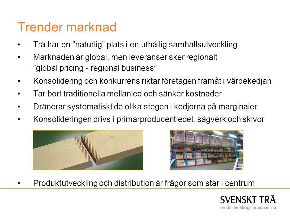 Trender marknad Trä har en naturlig plats i en uthållig samhällsutveckling.