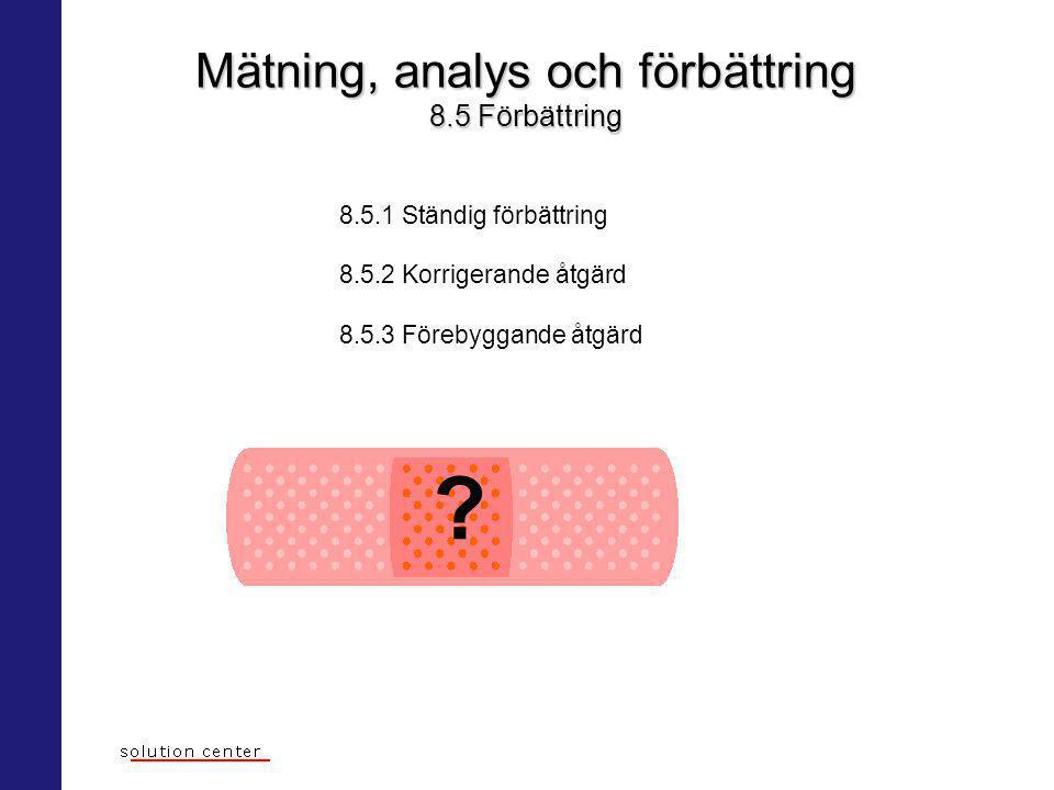 Mätning, analys och förbättring