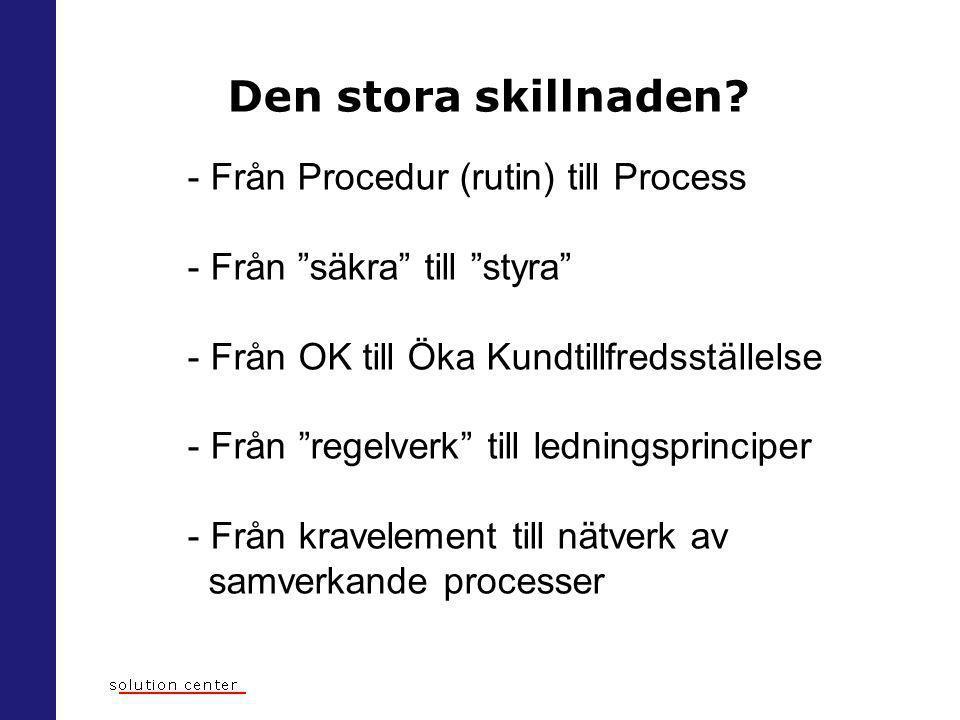 Den stora skillnaden - Från Procedur (rutin) till Process