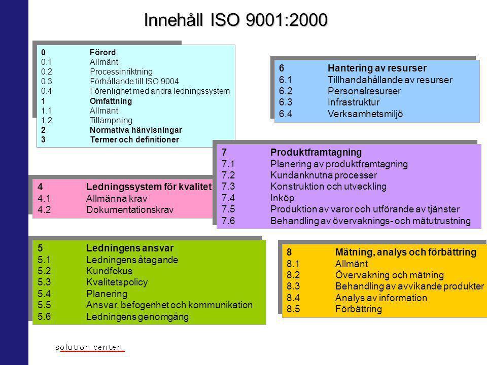 Innehåll ISO 9001:2000 6 Hantering av resurser
