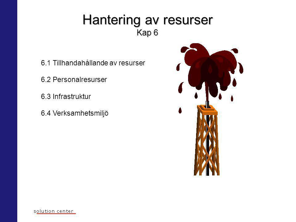Hantering av resurser Kap 6 6.1 Tillhandahållande av resurser