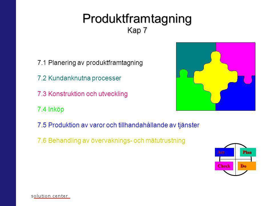 Produktframtagning Kap 7 7.1 Planering av produktframtagning