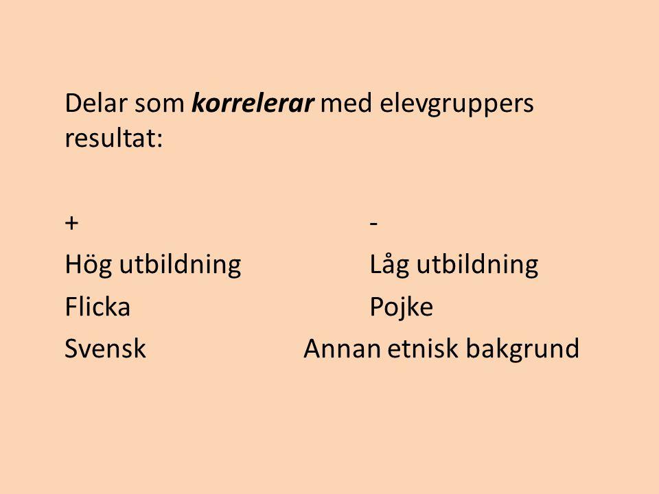 Delar som korrelerar med elevgruppers resultat: + - Hög utbildning Låg utbildning Flicka Pojke Svensk Annan etnisk bakgrund