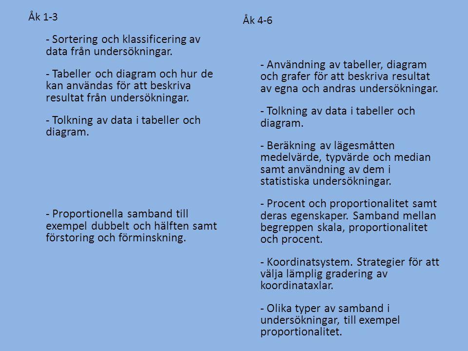 - Sortering och klassificering av data från undersökningar.
