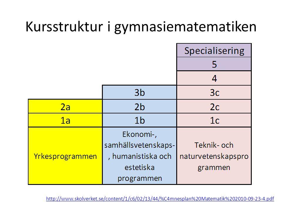 Kursstruktur i gymnasiematematiken