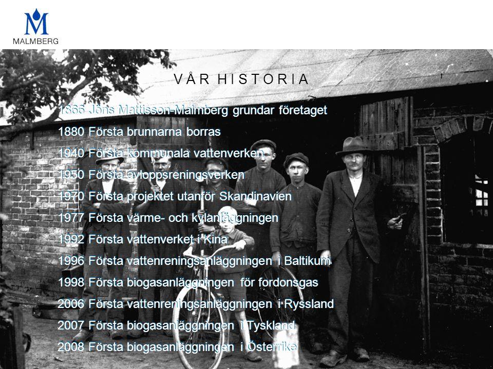 V Å R H I S T O R I A 1866 Jöns Mattisson-Malmberg grundar företaget