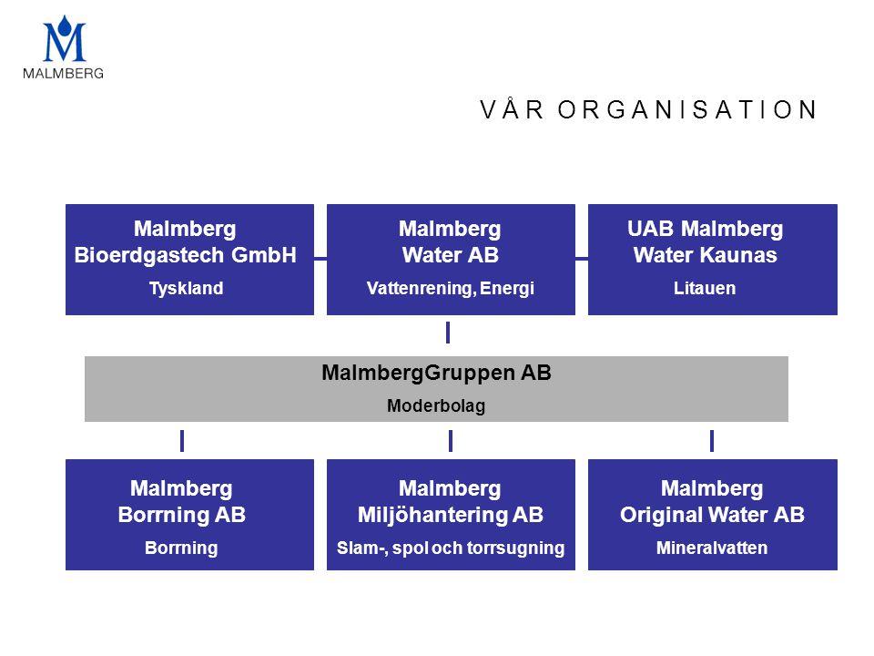 V Å R O R G A N I S A T I O N Malmberg Bioerdgastech GmbH