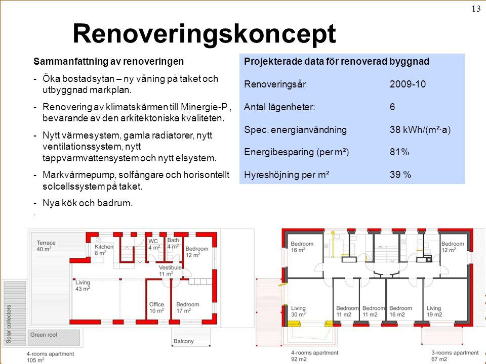Renoveringskoncept Sammanfattning av renoveringen