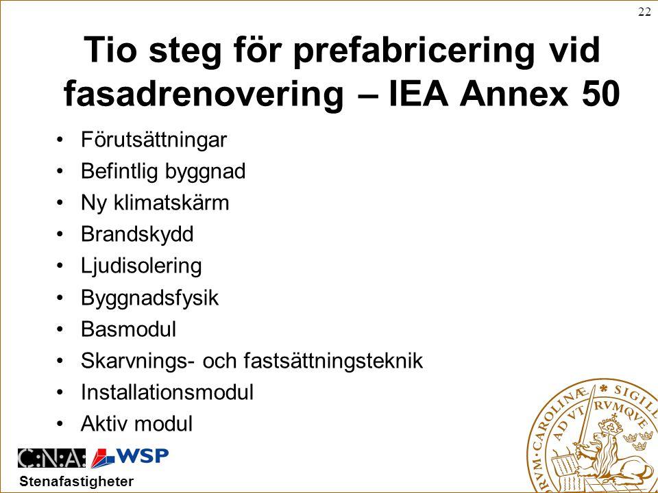 Tio steg för prefabricering vid fasadrenovering – IEA Annex 50