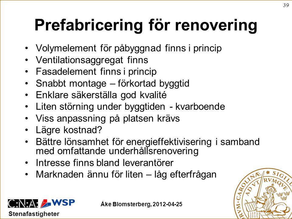 Prefabricering för renovering