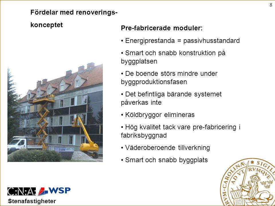 Fördelar med renoverings-