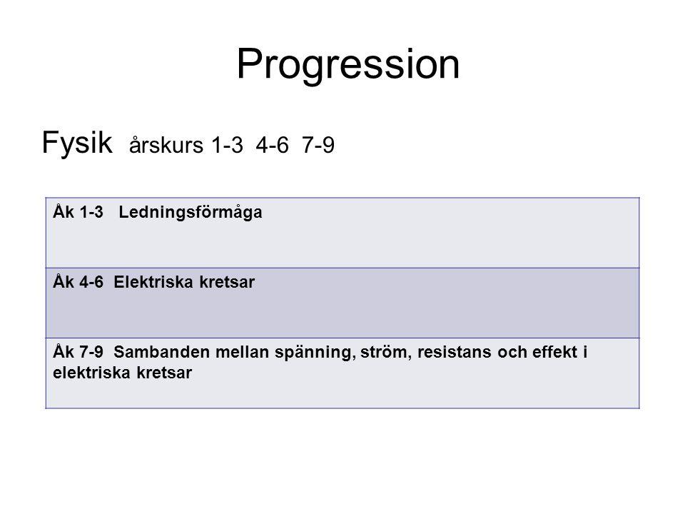 Progression Fysik årskurs 1-3 4-6 7-9 Åk 1-3 Ledningsförmåga