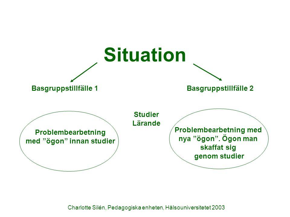 Situation Basgruppstillfälle 1 Basgruppstillfälle 2 Studier Lärande