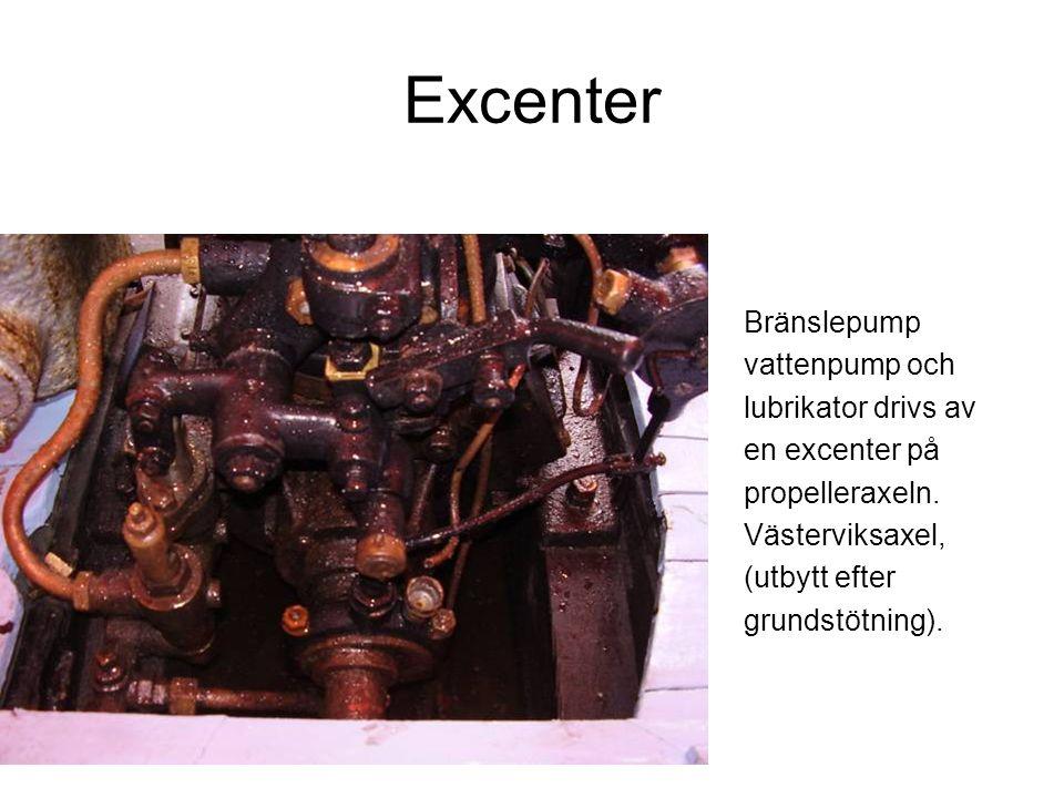 Excenter Bränslepump vattenpump och lubrikator drivs av en excenter på