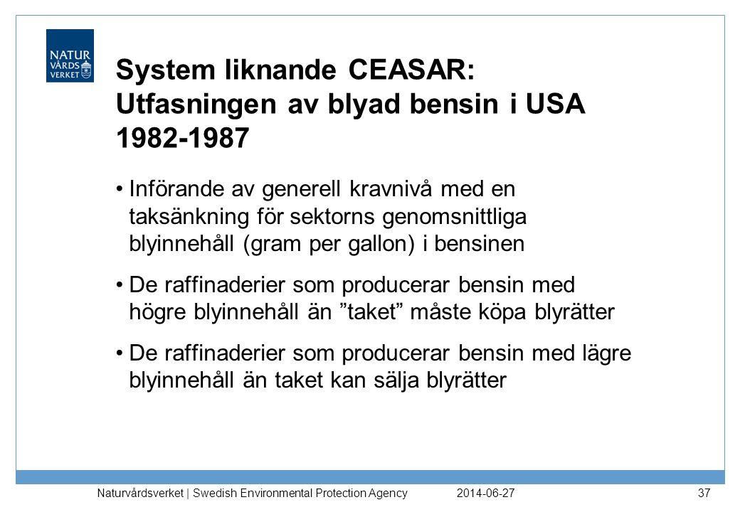 System liknande CEASAR: Utfasningen av blyad bensin i USA 1982-1987