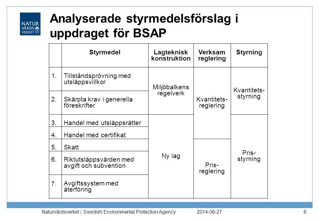 Analyserade styrmedelsförslag i uppdraget för BSAP